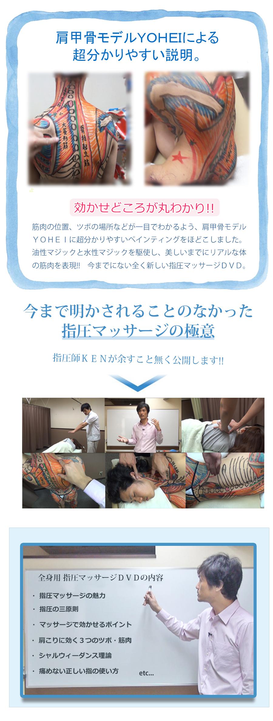 肩甲骨モデルYOHEIによる超分かりやすいペインティング!